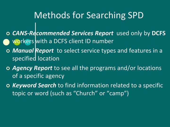 Methods for Searching SPD