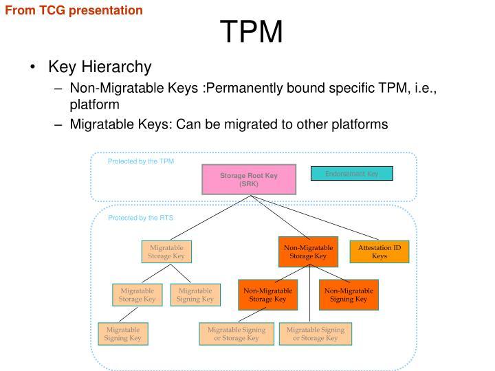 From TCG presentation