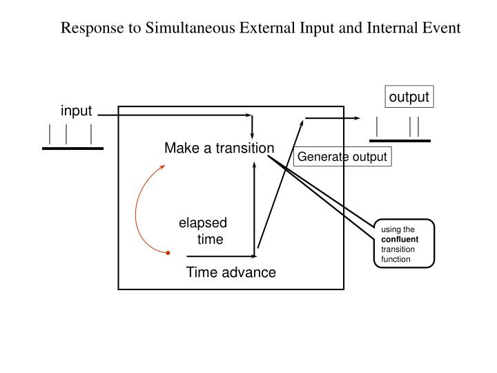 Response to Simultaneous External Input and Internal Event