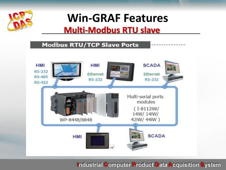 Win-GRAF Features
