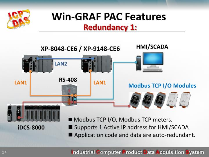 Win-GRAF PAC Features