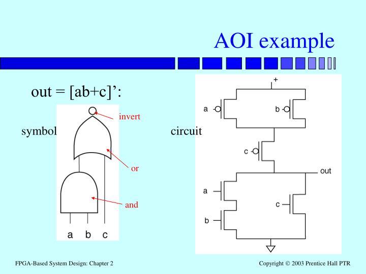 AOI example