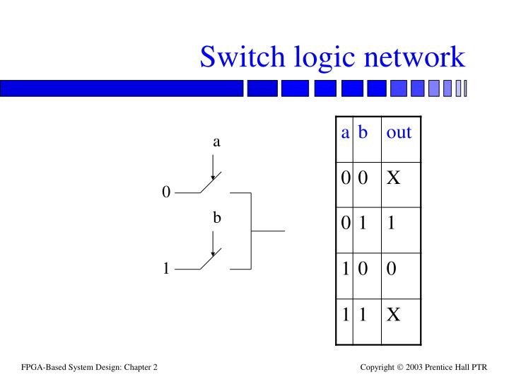 Switch logic network