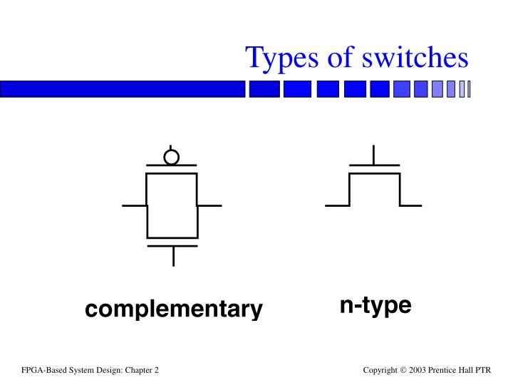 Types of switches