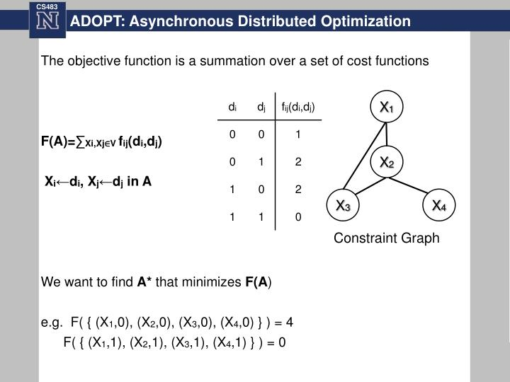 Adopt asynchronous distributed optimization