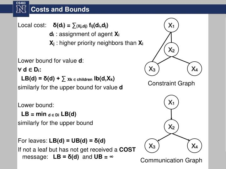 Costs and Bounds