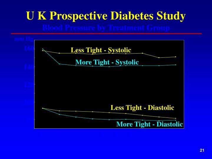 U K Prospective Diabetes Study