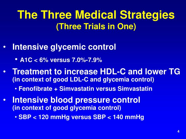 The Three Medical Strategies