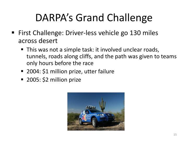 DARPA's Grand Challenge