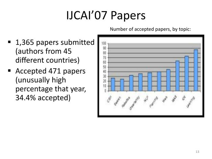IJCAI'07 Papers