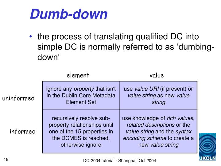 Dumb-down