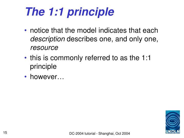The 1:1 principle