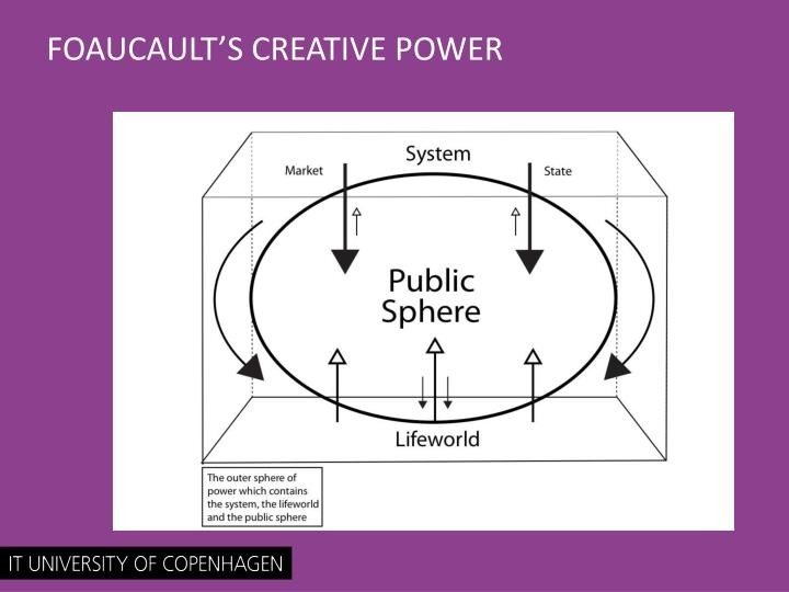 FOAUCAULT'S CREATIVE POWER