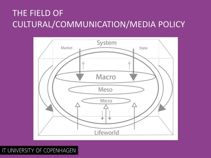 THE FIELD OF CULTURAL/COMMUNICATION/MEDIA POLICY