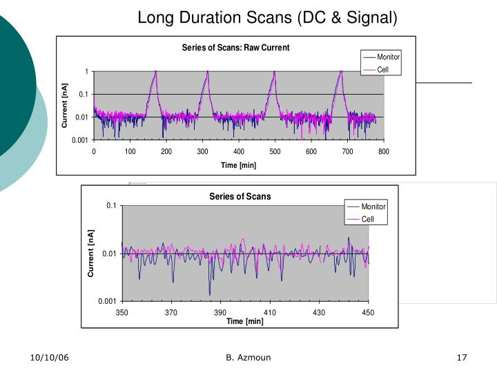 Long Duration Scans (DC & Signal)