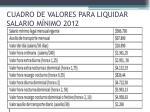 cuadro de valores para liquidar salario m nimo 2012