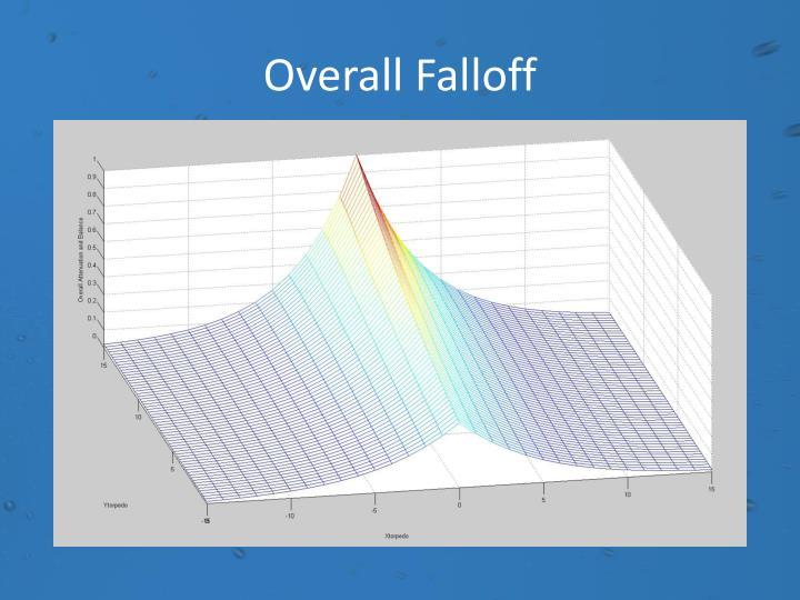 Overall Falloff