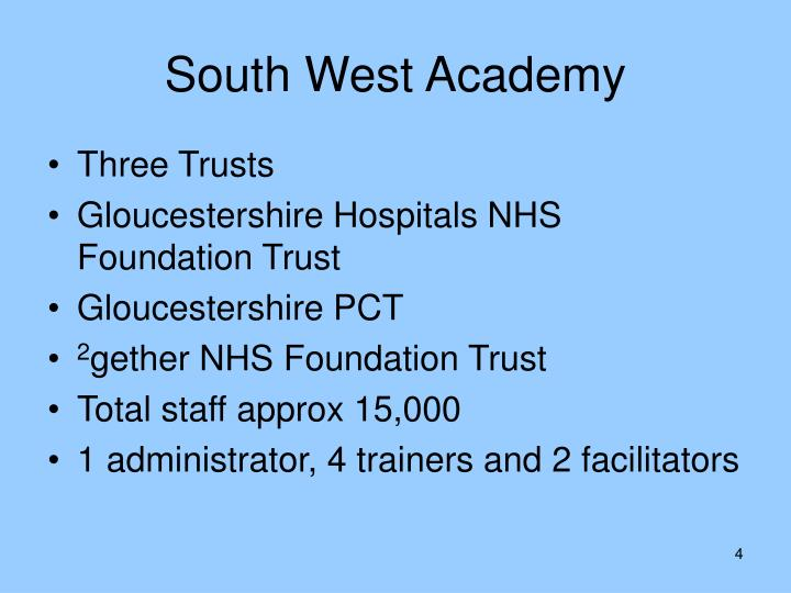 South West Academy