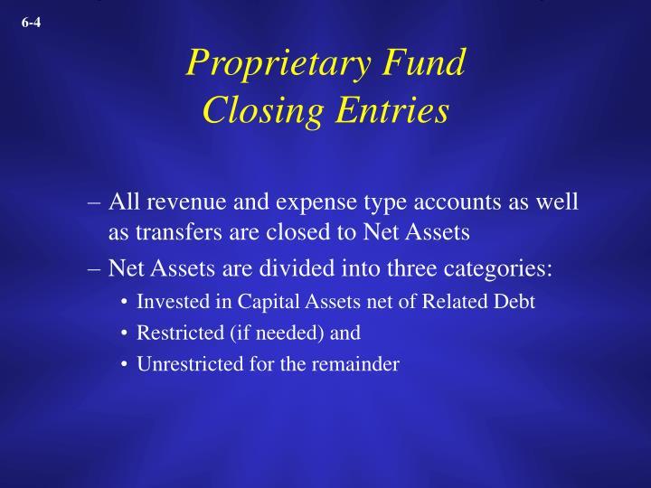 Proprietary Fund