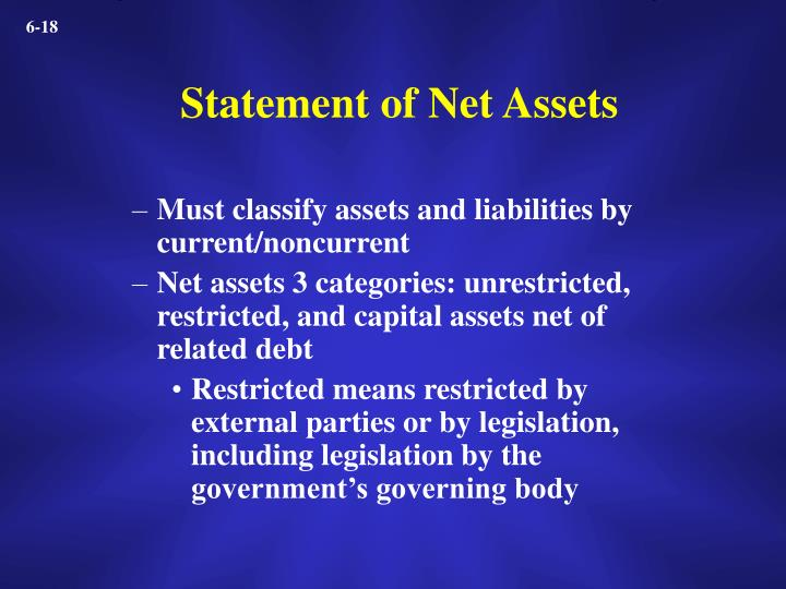 Statement of Net Assets