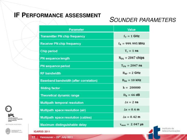 Sounder parameters