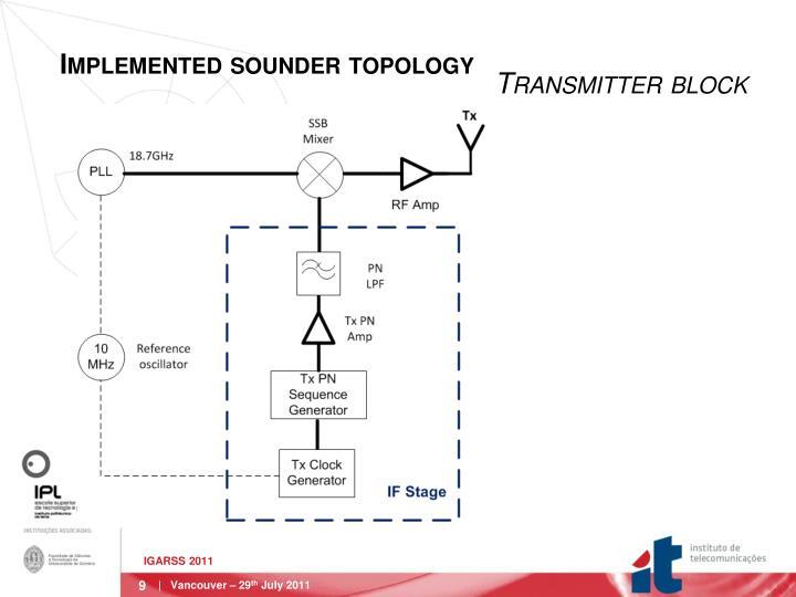 Transmitter block