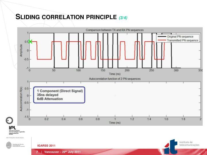 Sliding correlation principle