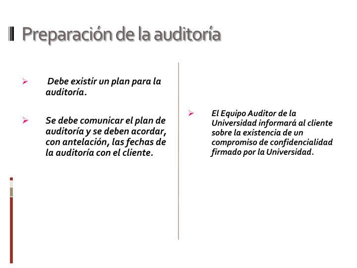 Preparación de la auditoría