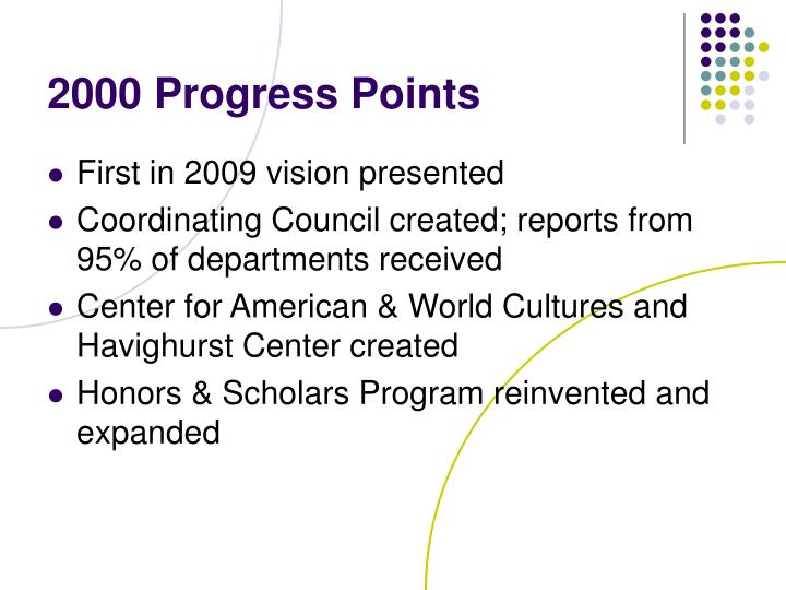 2000 Progress Points