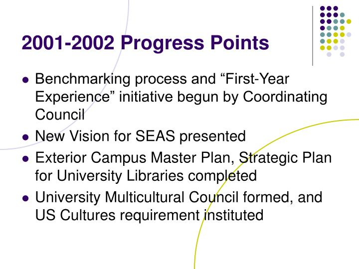 2001-2002 Progress Points