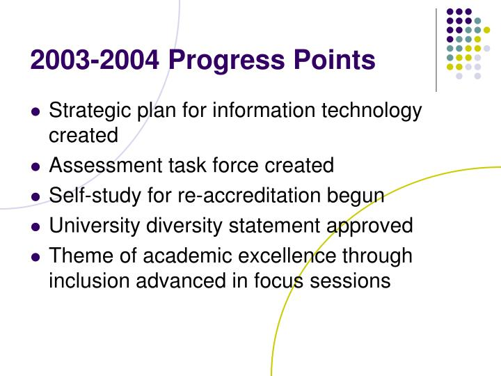 2003-2004 Progress Points