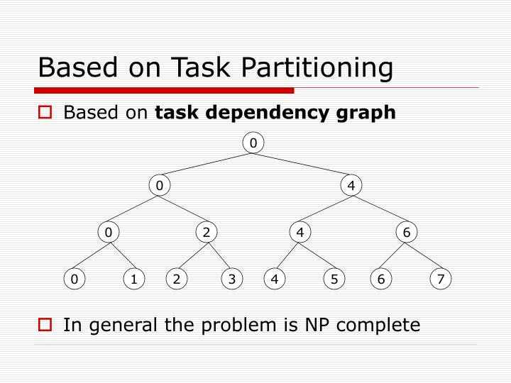 Based on Task Partitioning
