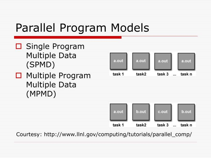 Parallel Program Models