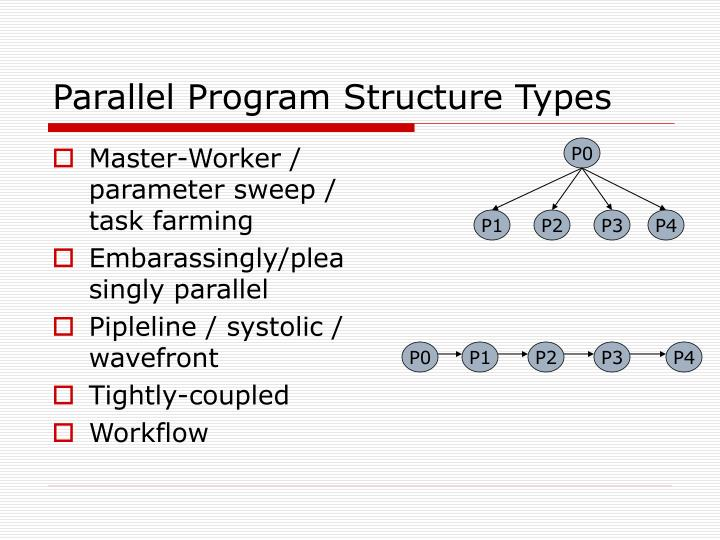 Parallel Program Structure Types