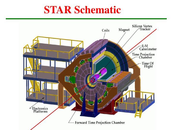 STAR Schematic