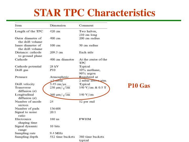 STAR TPC Characteristics