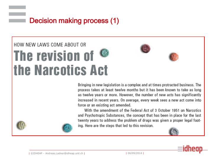 Decision making process (1)