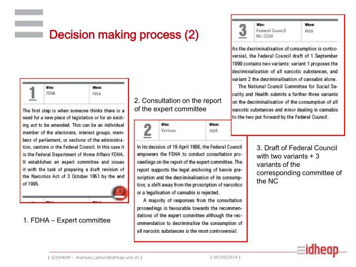 Decision making process (2)