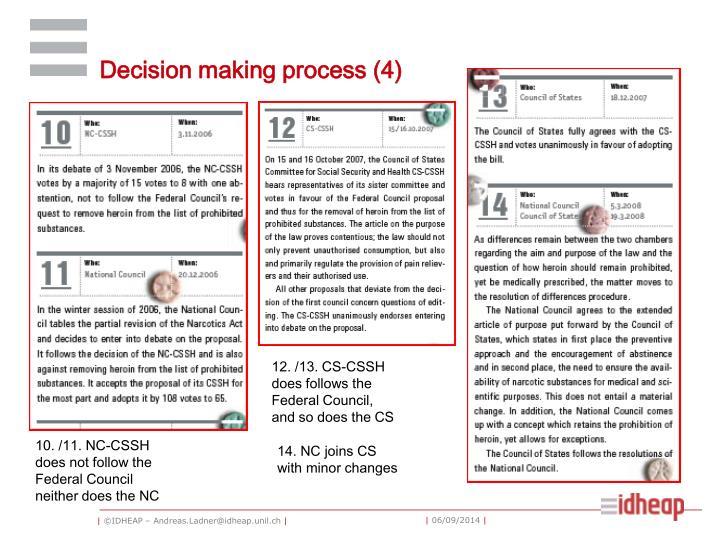 Decision making process (4)