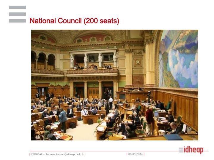 National Council (200 seats)