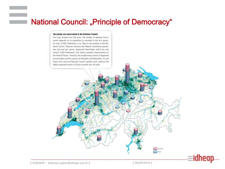 "National Council: ""Principle of Democracy"""