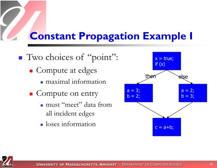 Constant Propagation Example I