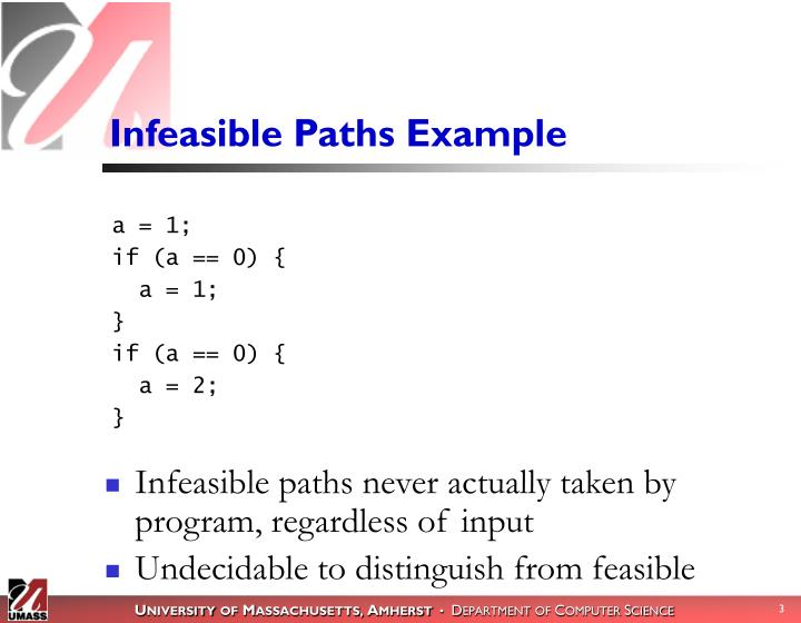 Infeasible Paths Example