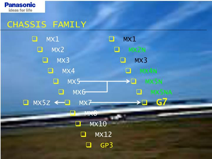 CHASSIS FAMILY