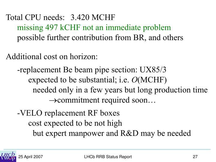 Total CPU needs:3.420 MCHF