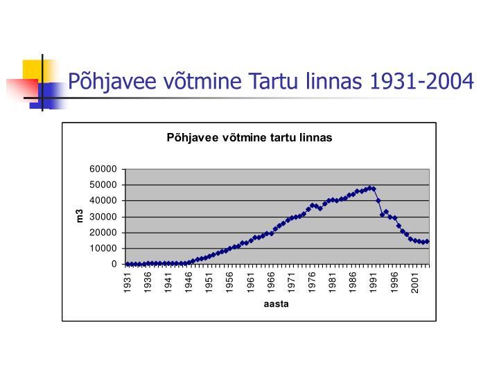 Põhjavee võtmine Tartu linnas 1931-2004