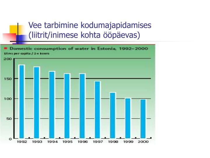 Vee tarbimine kodumajapidamises (liitrit/inimese kohta ööpäevas)