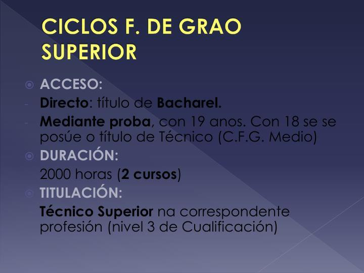CICLOS F. DE GRAO SUPERIOR