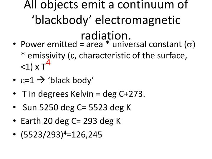All objects emit a continuum of 'blackbody' electromagnetic radiation.