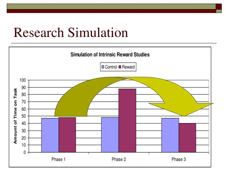 Research Simulation